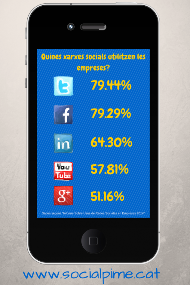 infografia_s_xxss_iphone